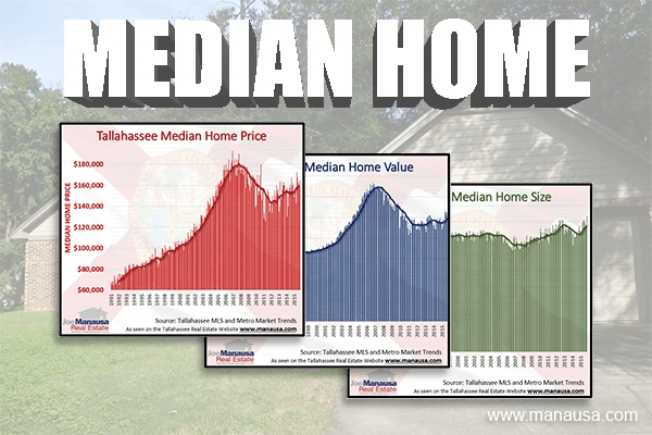 What Is The Median Home In Tallahassee?