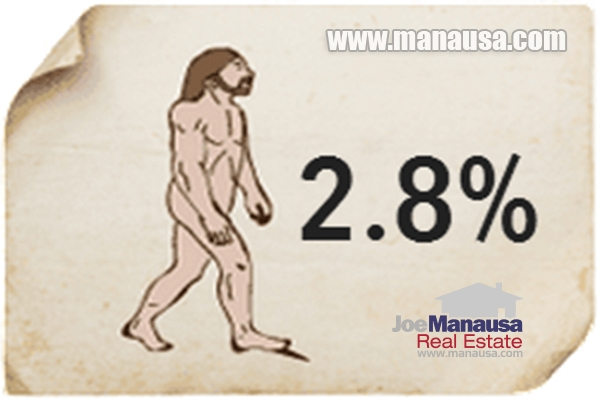 You Can Learn A Lot From A Neanderthal About The Real Estate Market