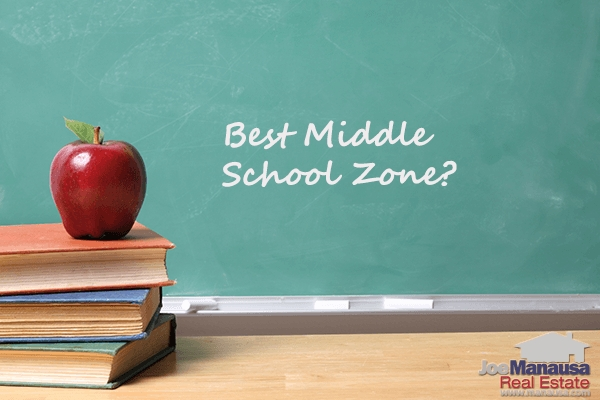 Which Middle School Dominates The Tallahassee Real Estate Market?