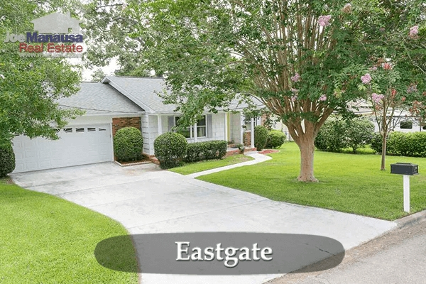 Eastgate Listings And Housing Report July 2017