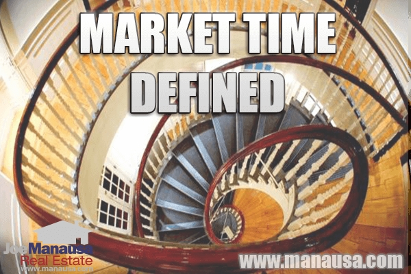 How Is Market Time Defined In Real Estate?