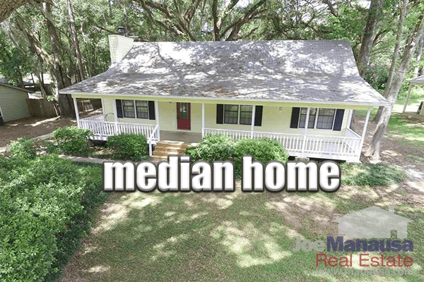 Are You Searching For The Median Home In Tallahassee?