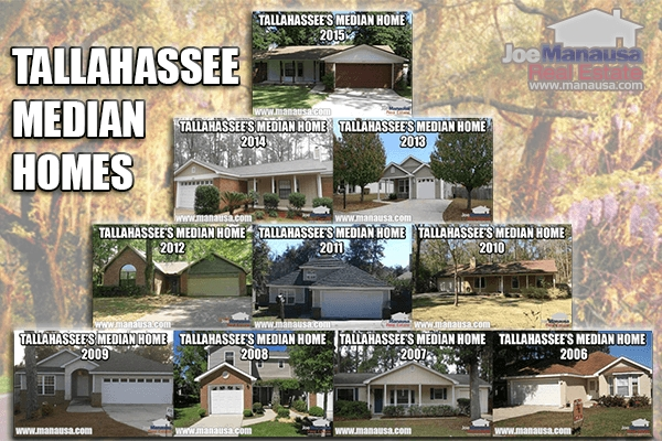 A look at the median home price and value in Tallahassee over the past ten years