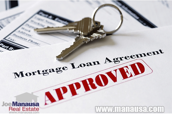 Pre Qualified vs Pre Approved Mortgage Loan