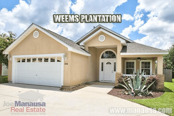 Weems Plantation Real Estate Sales Report August 2016