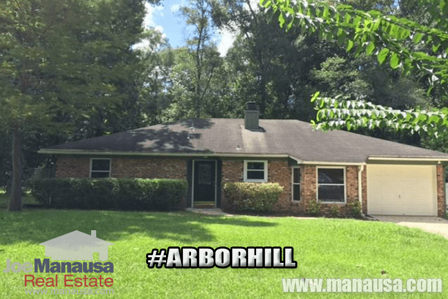 Arbor Hill Listings and Home Sales Report September 2016
