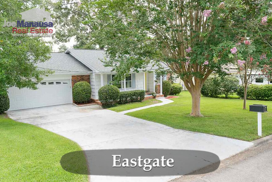 Average Home Prices In Eastgate in Tallahassee, Florida