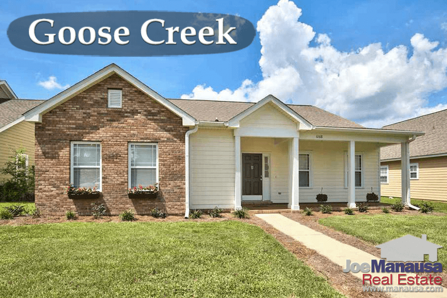 Goose Creek Tallahassee Home Price Trends