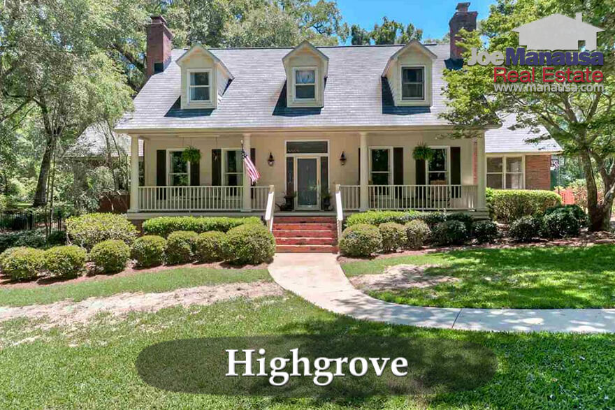 Tallahassee Highgrove Real Estate Report