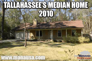 Tallahassee Median Home 2010