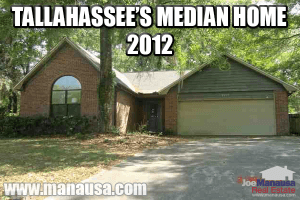 Tallahassee Median Home 2012
