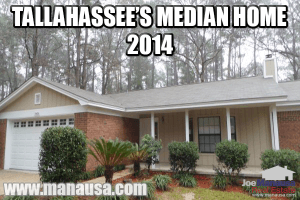 Tallahassee Median Home 2014