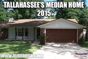 Tallahassee Median Home 2015