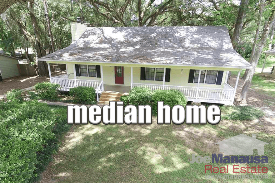 Median Home in Tallahassee, Florida