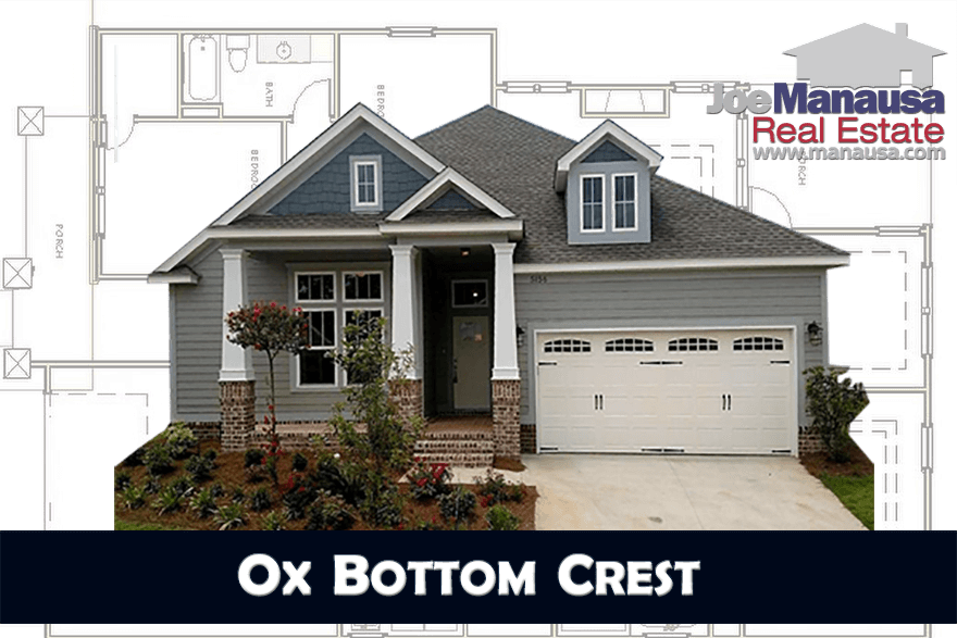 New Homes For Sale In Ox Bottom Crest Tallahassee, FL