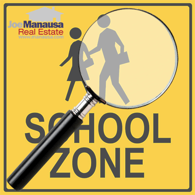 Search Homes In Tallahassee School Zones