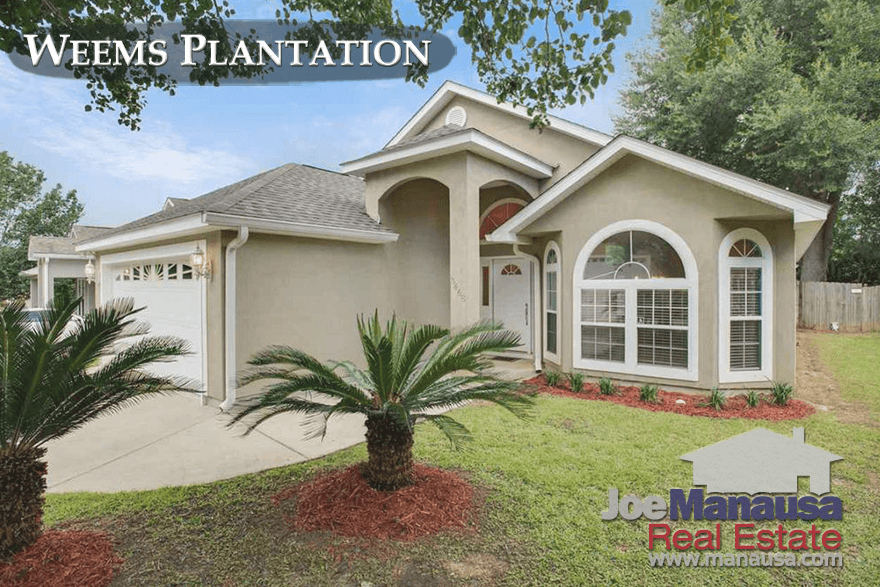 Weems Plantation Tallahassee Florida Home Values