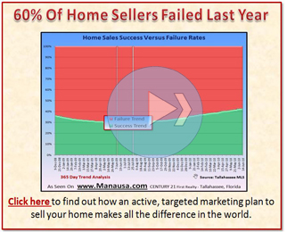 How To Sell A Home In 2010