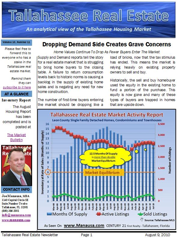 August 2010 Real Estate Newsletter
