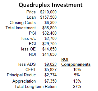 Buy A Quadruplex