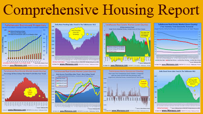 Comprehensive Housing Report Graph