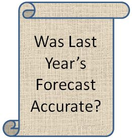 Forecasting Home Sales