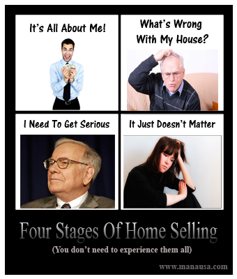 Four Stages Of The Home Selling Process