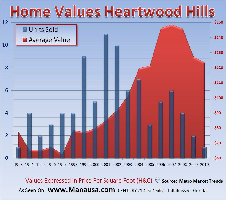 What Are Home Values In My Neighborhood 28 Images Value Of Homes In My Neighborhood 28