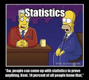 Homer Simpson Statistics