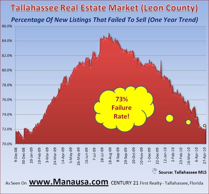 Home Sales Image
