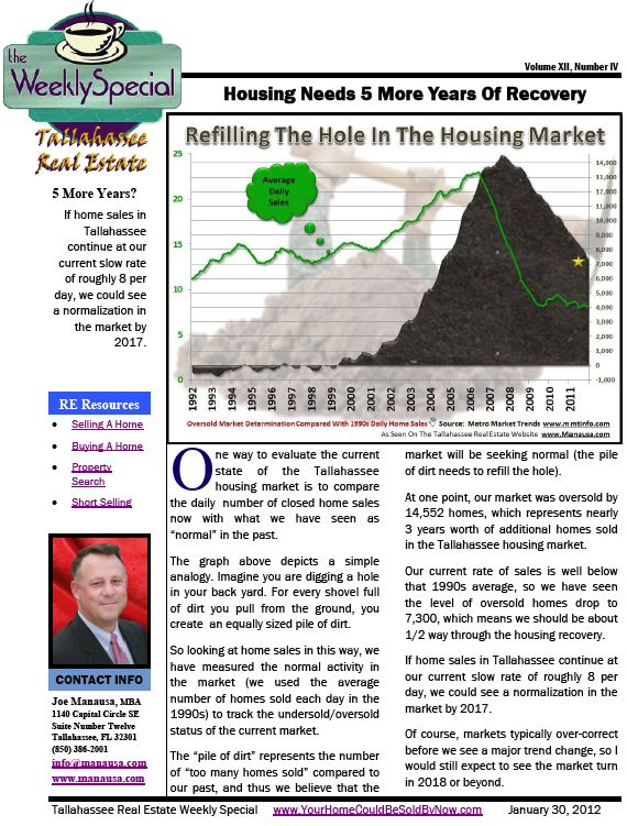 Special Real Estate Report