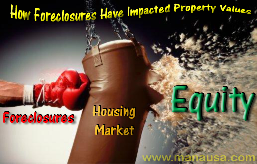 How Foreclosures Have Impacted Property Values