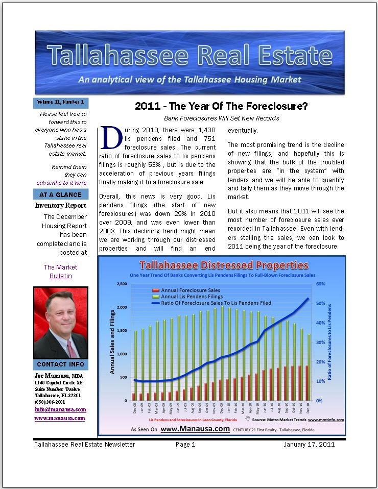 Real Estate Newsletter Continues To Grow