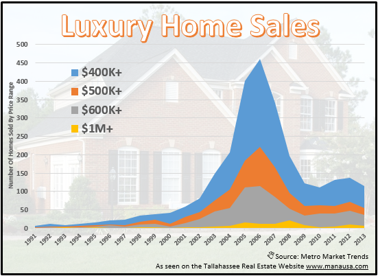 luxury homes for sale for cheap