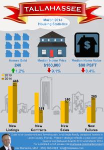 Manausa Market Infographic 3-2014