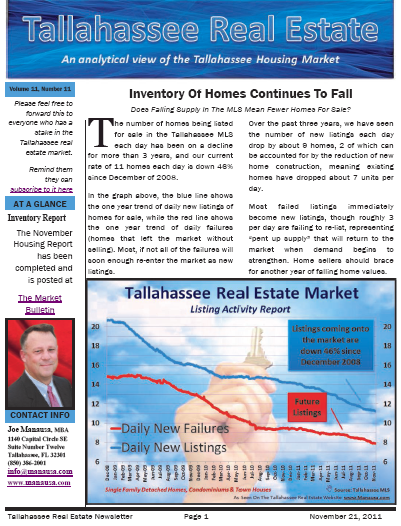 November Real Estate Newsletter