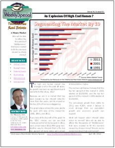 Real Estate Newsletter Tallahassee