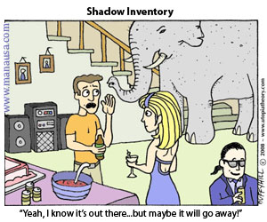 Real Estate Shadow Inventory