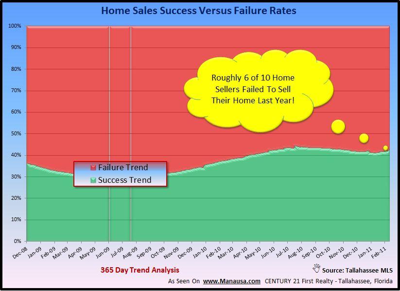 Hopeful Home Sellers Image