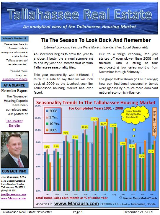 Tallahassee Real Estate Newsletter Cover