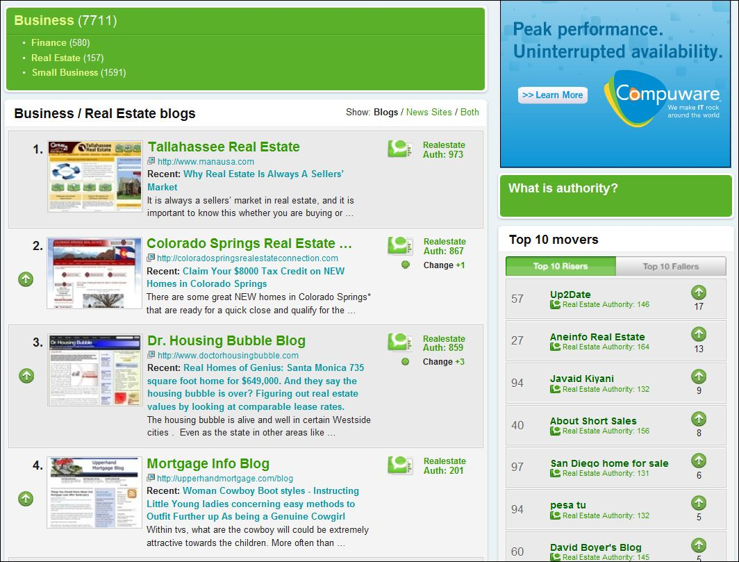 Technorati picture showing the best real estate web site