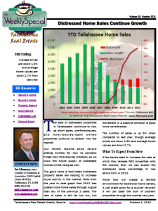 Weekly Real Estate Report About Tallahassee House Sales