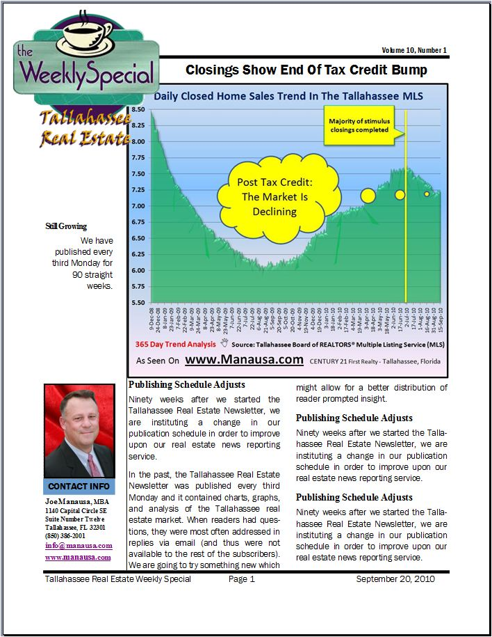 Tallahassee Real Estate Newsletter