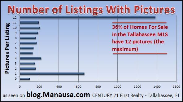 maximize-the-number-of-home-pictures-you-have-on-your-home-for-sale