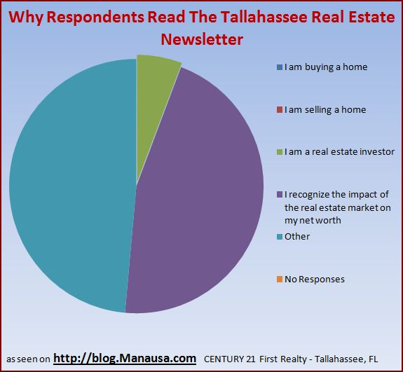 real-estate-newsletter-survey-response-3