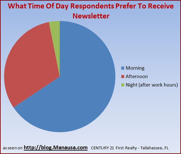 real-estate-newsletter-survey-response-6