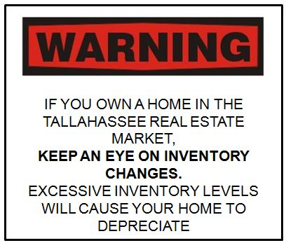 real-estate-tallahassee-florida-warning-sign