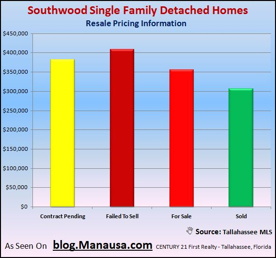 southwood-single-family-detached-homes1