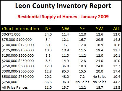 tallahassee-home-inventory-report1